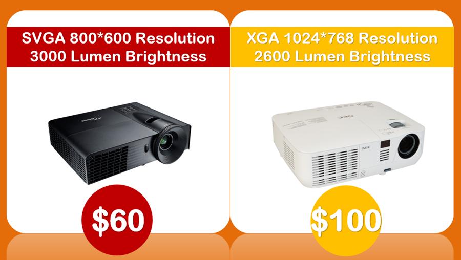 new SVGA and XGA data projector hire Sydney