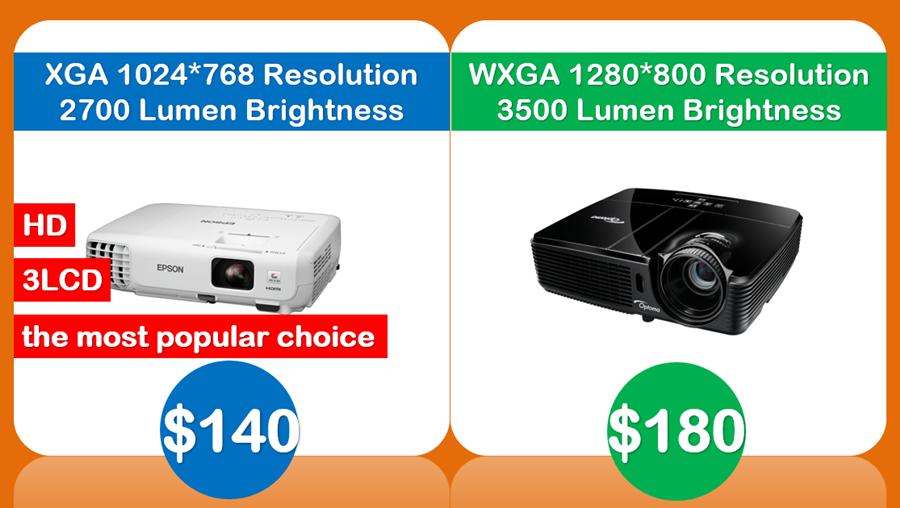 new XGA and WXGA data projector hire Sydney
